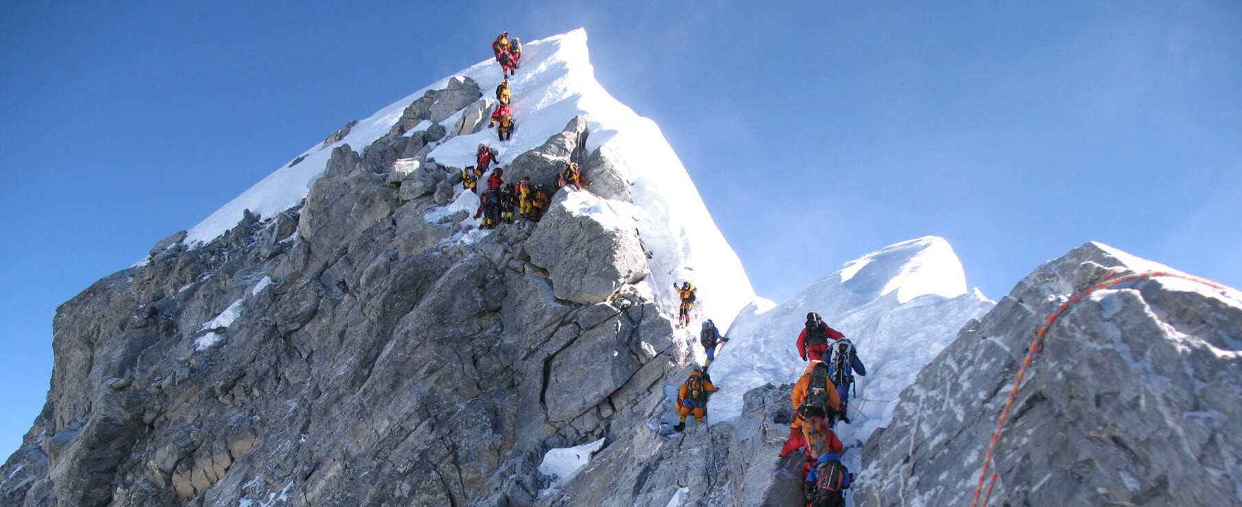 everest expedtion 2020